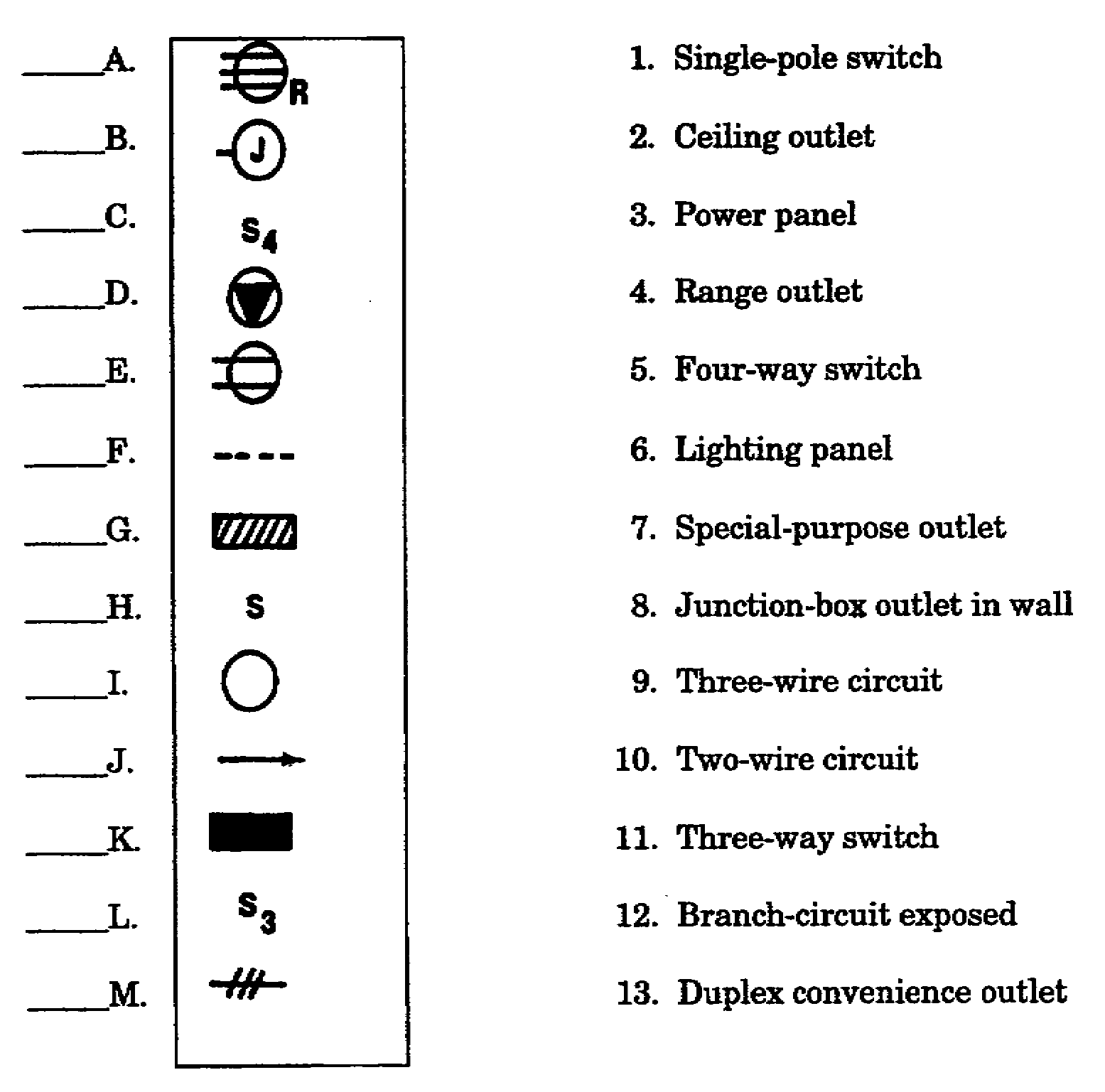 Wiring Schematic Symbols As Well As Electrical Outlet Symbols
